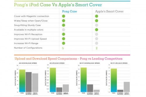 Pong Research new iPad case comparison table