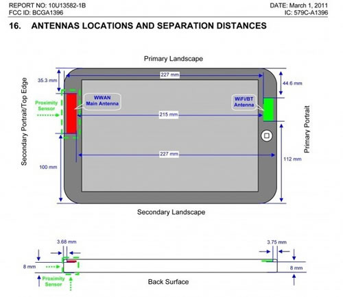 Image: Antennas Locations and Separation Distances